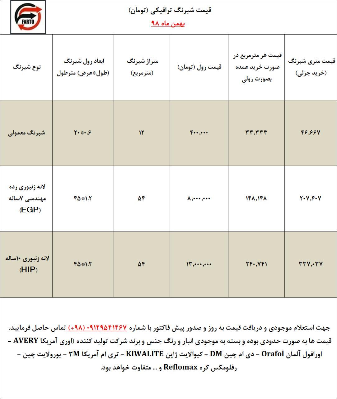 لیست قیمت شبرنگ