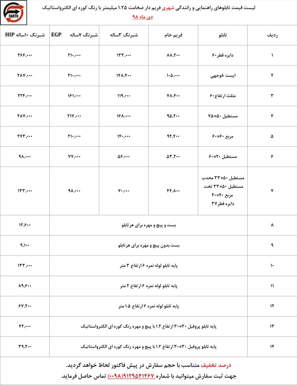 لیست قیمت علائم ترافیکی
