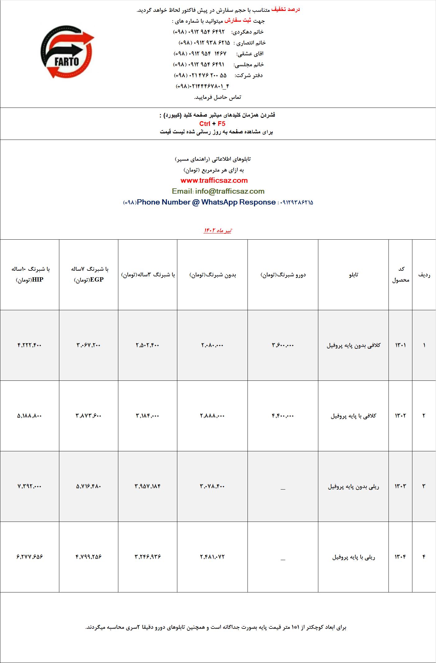 لیست قیمت ساخت تابلوهای اطلاعاتی (راهنمای مسیر) تولیدی شرکت های تولید کننده تجهیزات ترافیکی قیمت تابلو مسیرنما