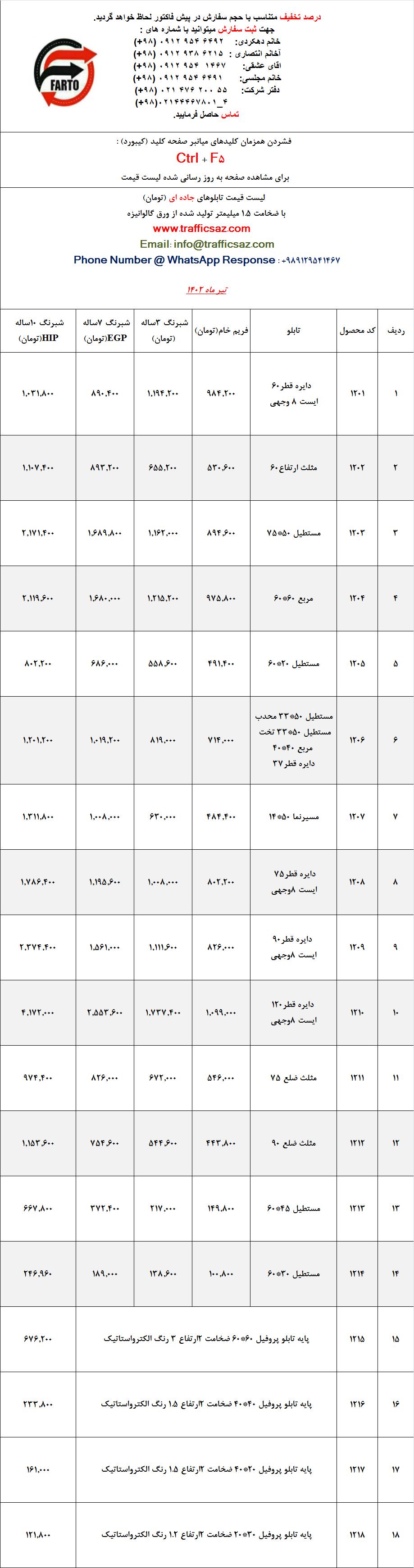 لیست قیمت تولید تابلوهای جاده ای ورقی توسط شرکت های تولید کننده تجهیزات ترافیکی