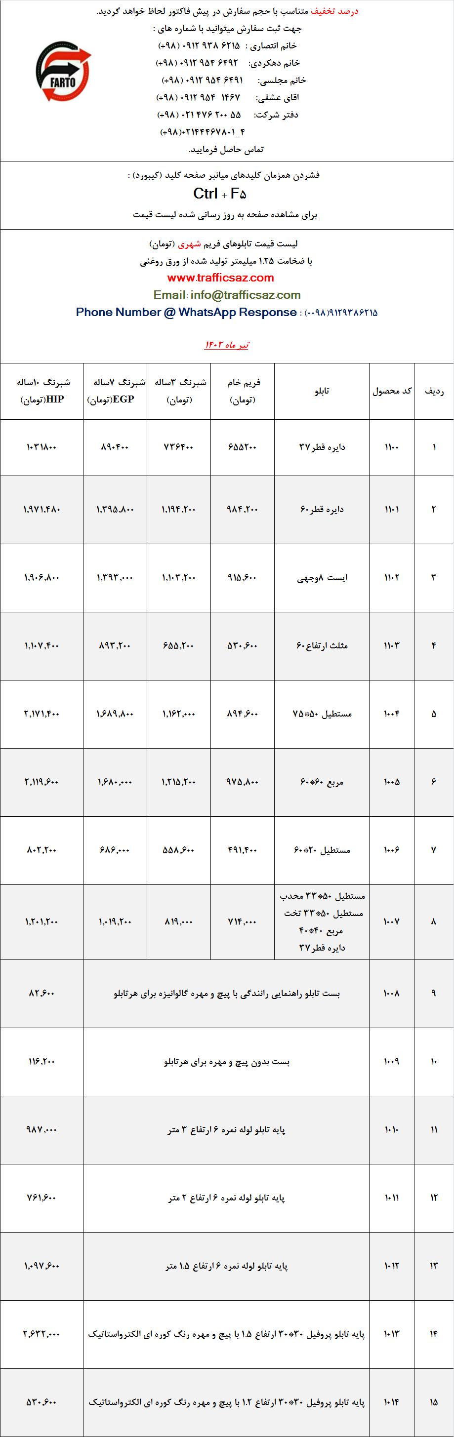 لیست قیمت فروش علائم راهنمایی رانندگی شهری تولید شده توسط شرکت های تولید کننده تجهیزات ترافیکی