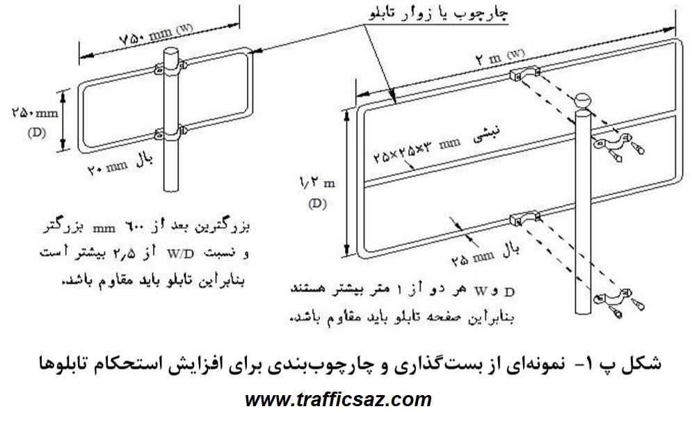 ساخت تابلوهای ترافیکی