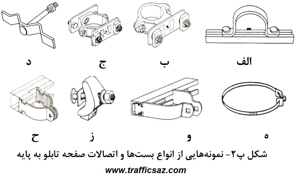نمونه هایي از انواع بست ها و اتصالات صفحه تابلو به پایه در ساخت تابلوهای ترافیکی